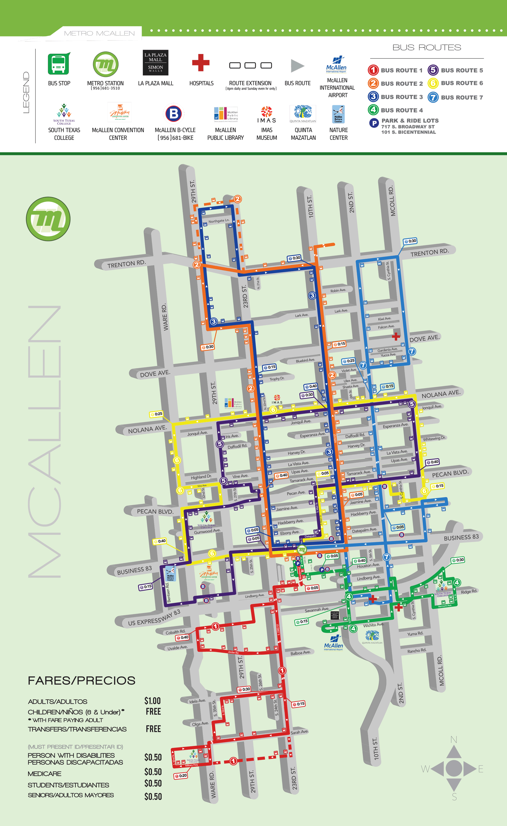 System Maps