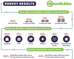 Metro McAllen
